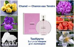Chanel — Chance eau Tendre w, отдушка Франция
